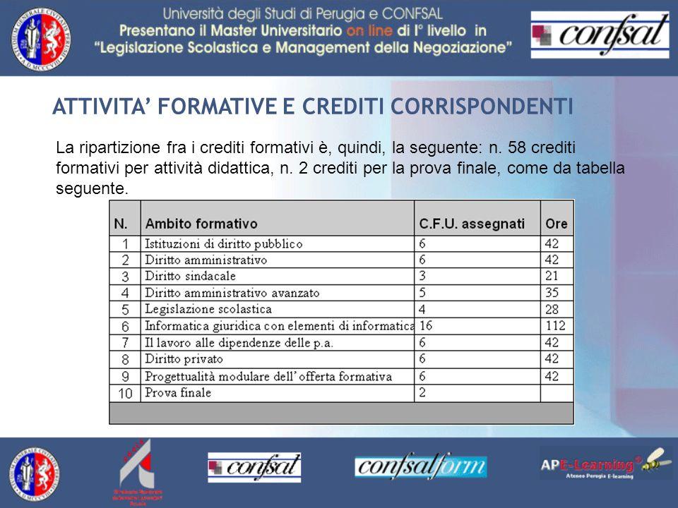 ATTIVITA FORMATIVE E CREDITI CORRISPONDENTI La ripartizione fra i crediti formativi è, quindi, la seguente: n. 58 crediti formativi per attività didat