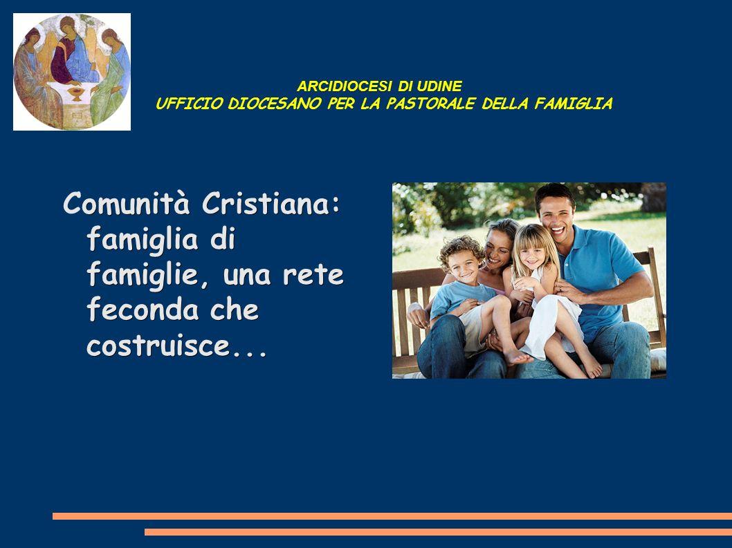 ARCIDIOCESI DI UDINE ARCIDIOCESI DI UDINE UFFICIO DIOCESANO PER LA PASTORALE DELLA FAMIGLIA La famiglia luogo privilegiato per la trasmissione della fede.