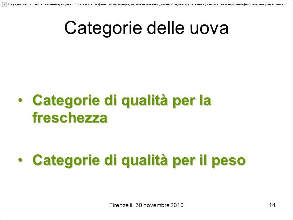 Firenze li, 30 novembre 201014 Categorie delle uova Categorie di qualità per la freschezzaCategorie di qualità per la freschezza Categorie di qualità