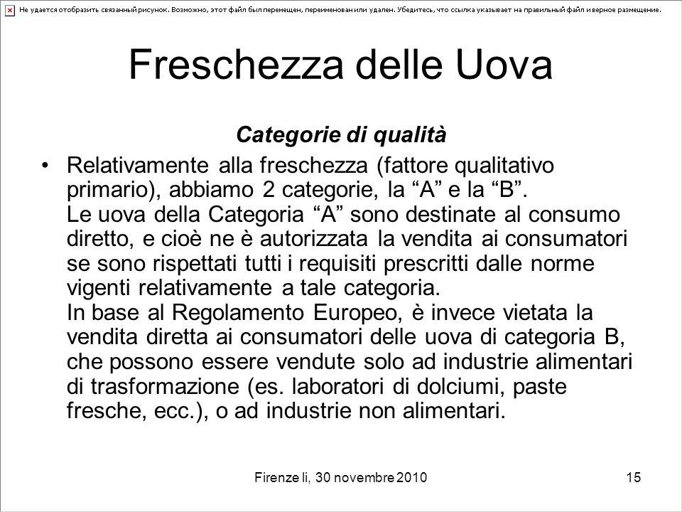 Firenze li, 30 novembre 201015 Freschezza delle Uova Categorie di qualità Relativamente alla freschezza (fattore qualitativo primario), abbiamo 2 cate