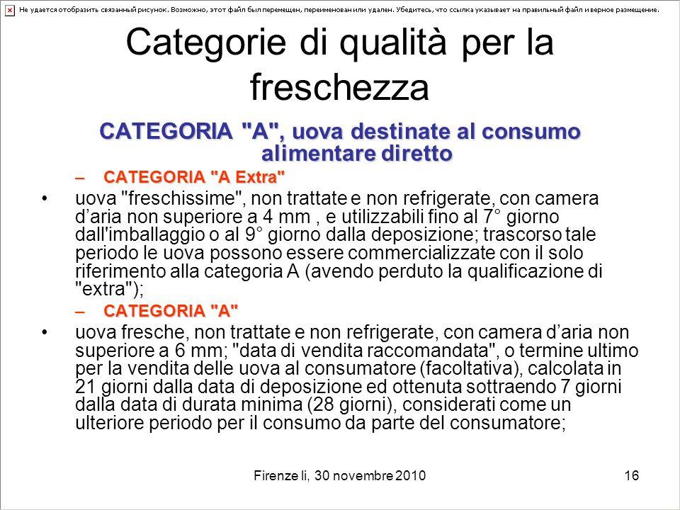 Firenze li, 30 novembre 201016 Categorie di qualità per la freschezza CATEGORIA
