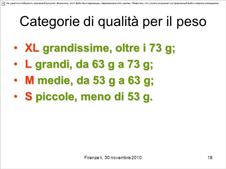 Firenze li, 30 novembre 201018 Categorie di qualità per il peso XL grandissime, oltre i 73 g;XL grandissime, oltre i 73 g; L grandi, da 63 g a 73 g;L