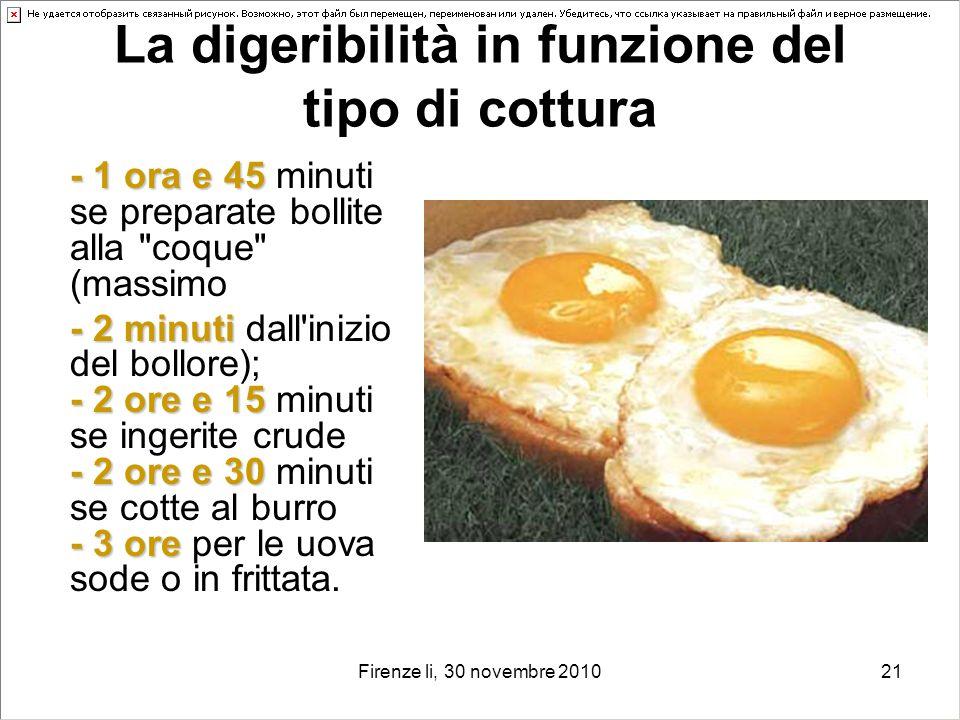 Firenze li, 30 novembre 201021 La digeribilità in funzione del tipo di cottura - 1 ora e 45 - 1 ora e 45 minuti se preparate bollite alla
