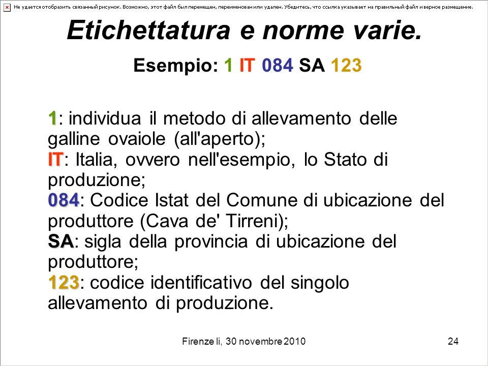 Firenze li, 30 novembre 201024 Etichettatura e norme varie. Esempio: 1 IT 084 SA 123 1 IT 084 SA 123 1: individua il metodo di allevamento delle galli