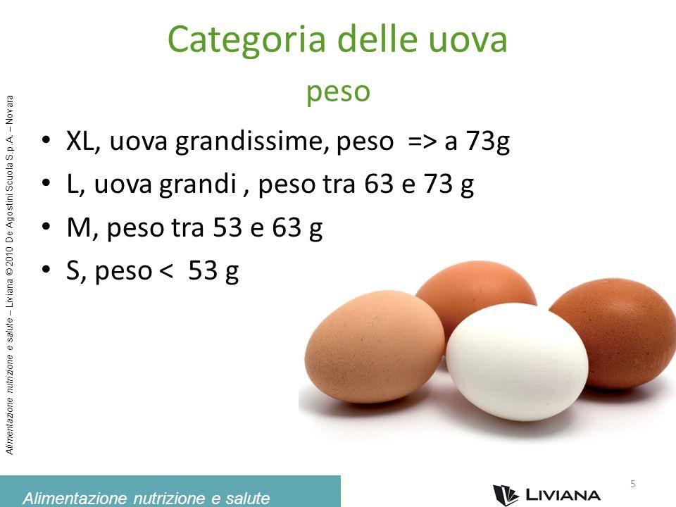 Alimentazione nutrizione e salute Alimentazione nutrizione e salute – Liviana © 2010 De Agostini Scuola S.p.A. – Novara Categoria delle uova peso XL,