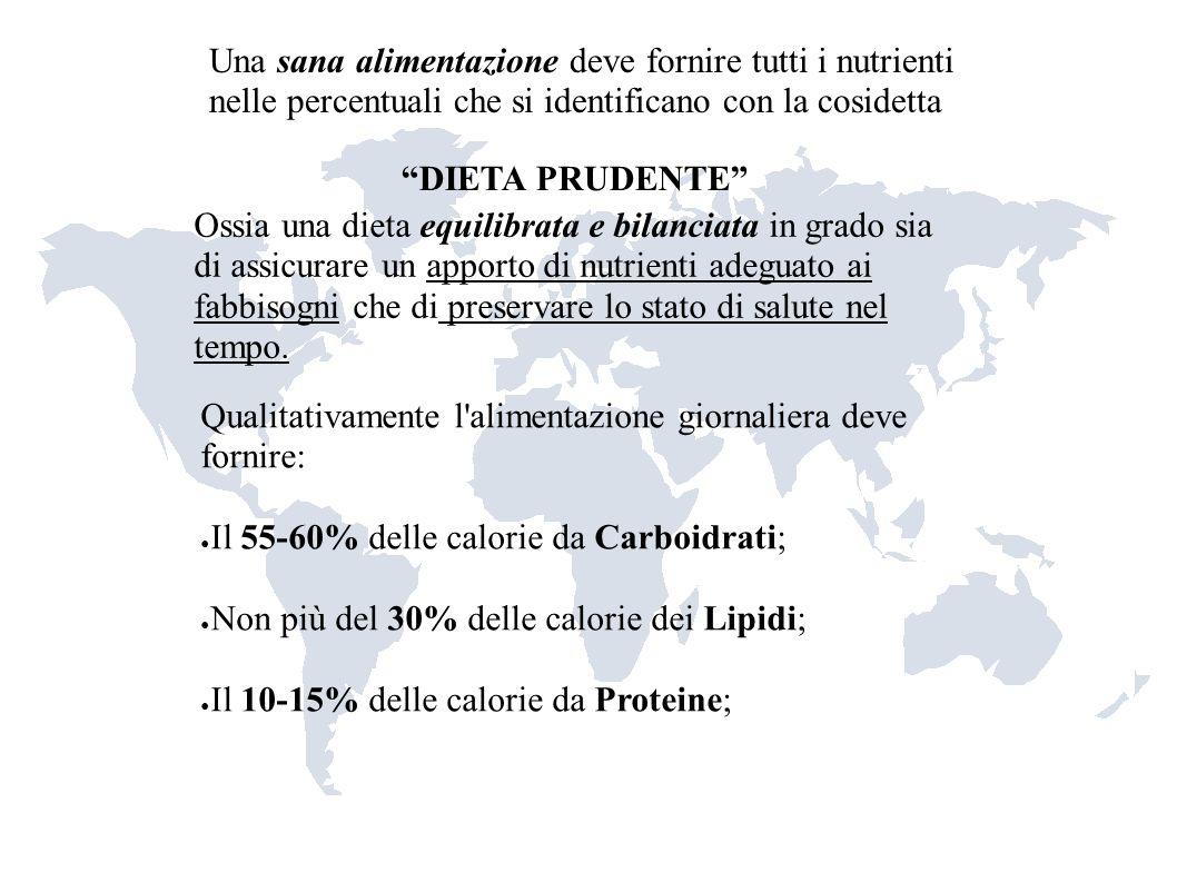 FAST FOOD= CIBO VELOCE VELOCITA NELLA MATERIA PRIMA VELOCITA NELLA PREPARAZIONE VELOCITA NEL CONSUMO