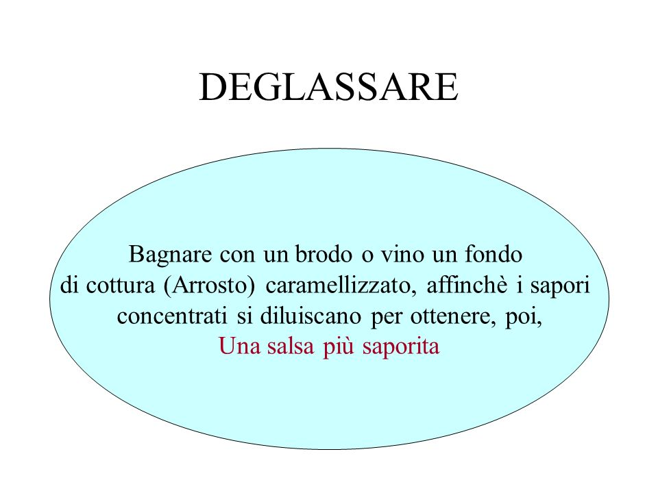 DEGLASSARE Bagnare con un brodo o vino un fondo di cottura (Arrosto) caramellizzato, affinchè i sapori concentrati si diluiscano per ottenere, poi, Un