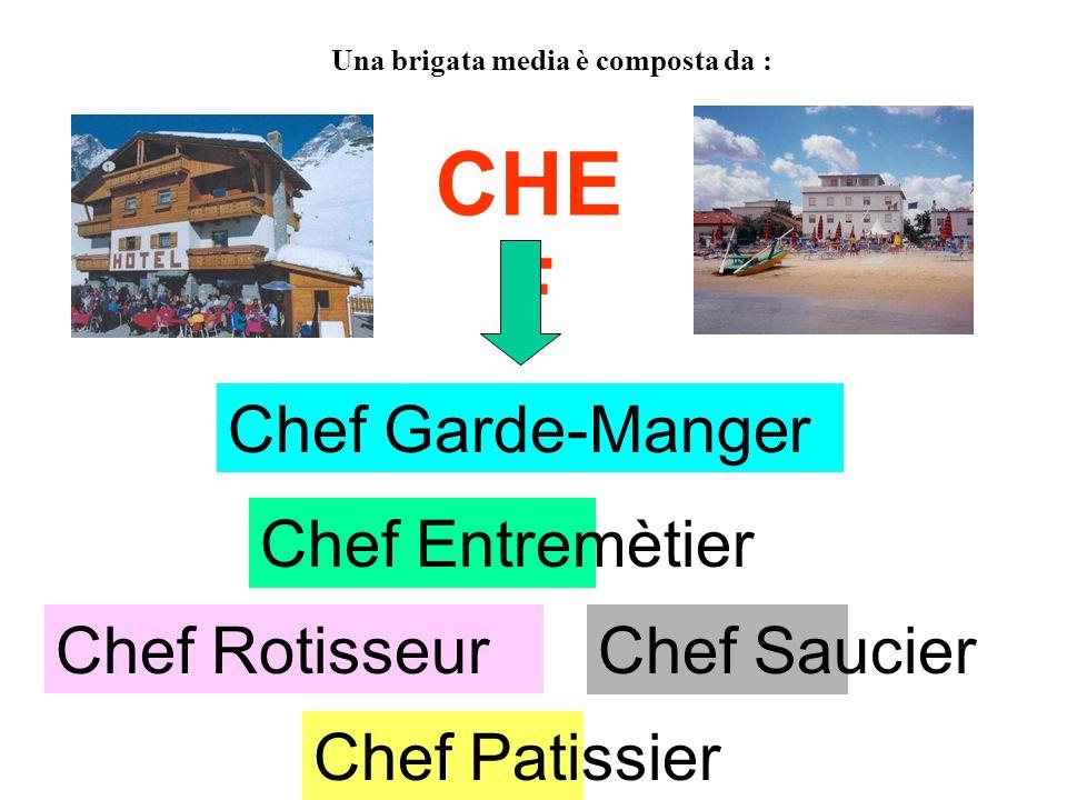 Una brigata media è composta da : CHE F Chef Entremètier Chef SaucierChef Rotisseur Chef Garde-Manger Chef Patissier