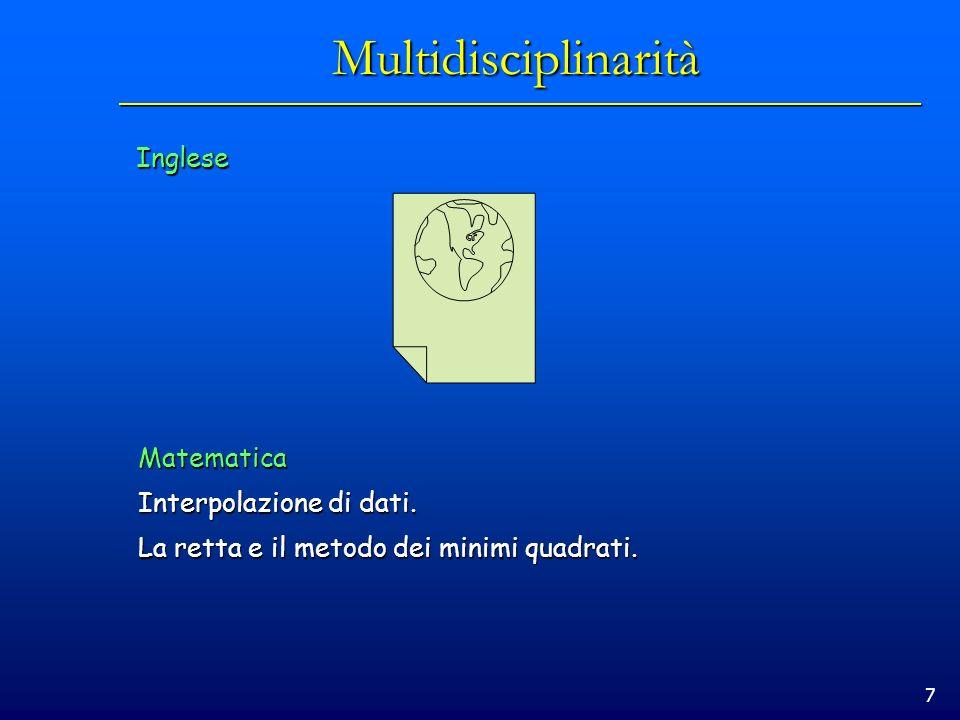 7 Multidisciplinarità Inglese Matematica Interpolazione di dati. La retta e il metodo dei minimi quadrati.