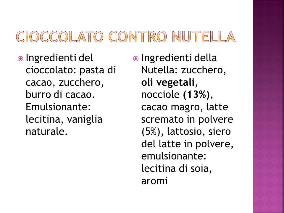 Ingredienti del cioccolato: pasta di cacao, zucchero, burro di cacao. Emulsionante: lecitina, vaniglia naturale. Ingredienti della Nutella: zucchero,
