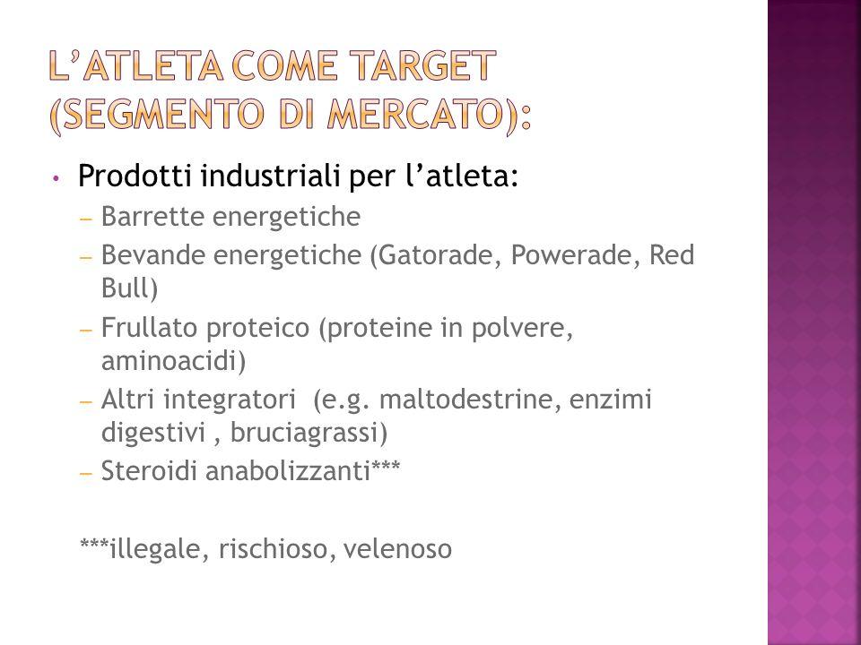 Prodotti industriali per latleta: – Barrette energetiche – Bevande energetiche (Gatorade, Powerade, Red Bull) – Frullato proteico (proteine in polvere