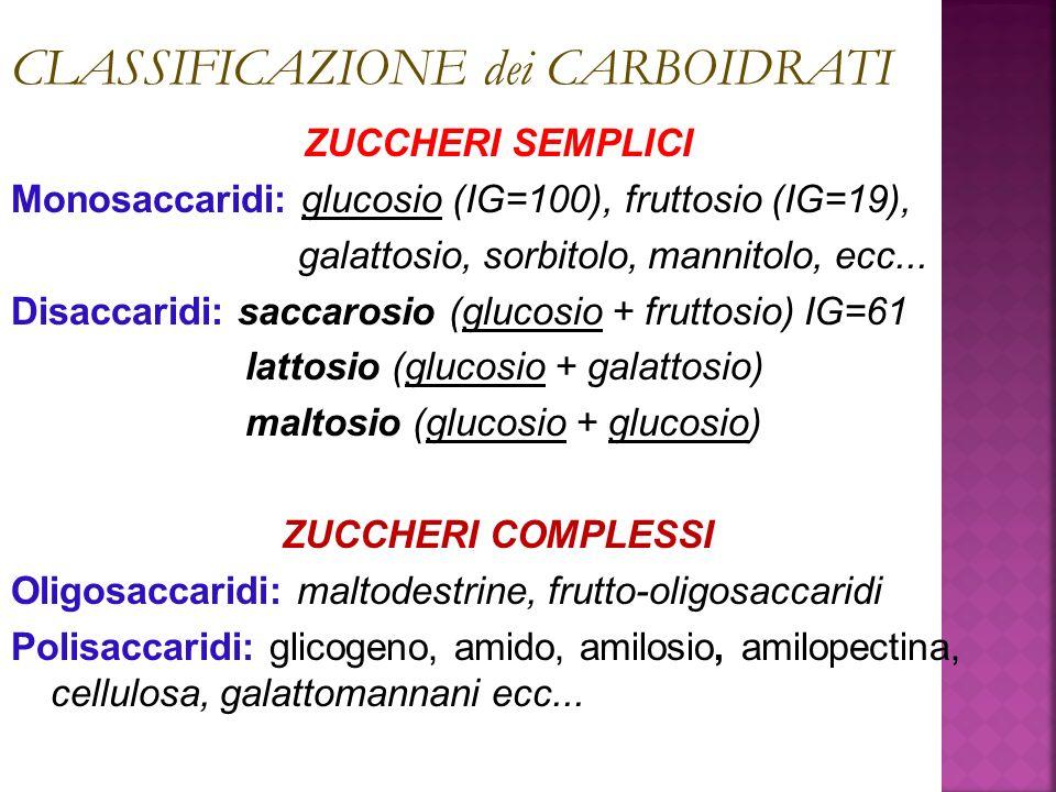 CLASSIFICAZIONE dei CARBOIDRATI ZUCCHERI SEMPLICI Monosaccaridi: glucosio (IG=100), fruttosio (IG=19), galattosio, sorbitolo, mannitolo, ecc... Disacc