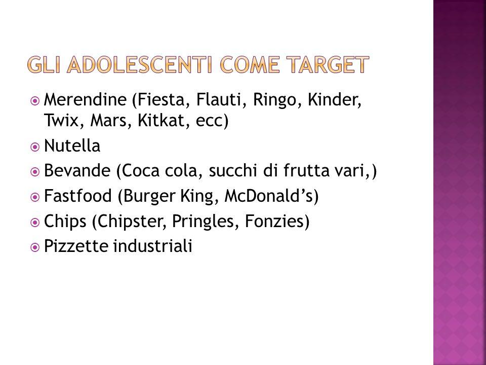 Merendine (Fiesta, Flauti, Ringo, Kinder, Twix, Mars, Kitkat, ecc) Nutella Bevande (Coca cola, succhi di frutta vari,) Fastfood (Burger King, McDonald