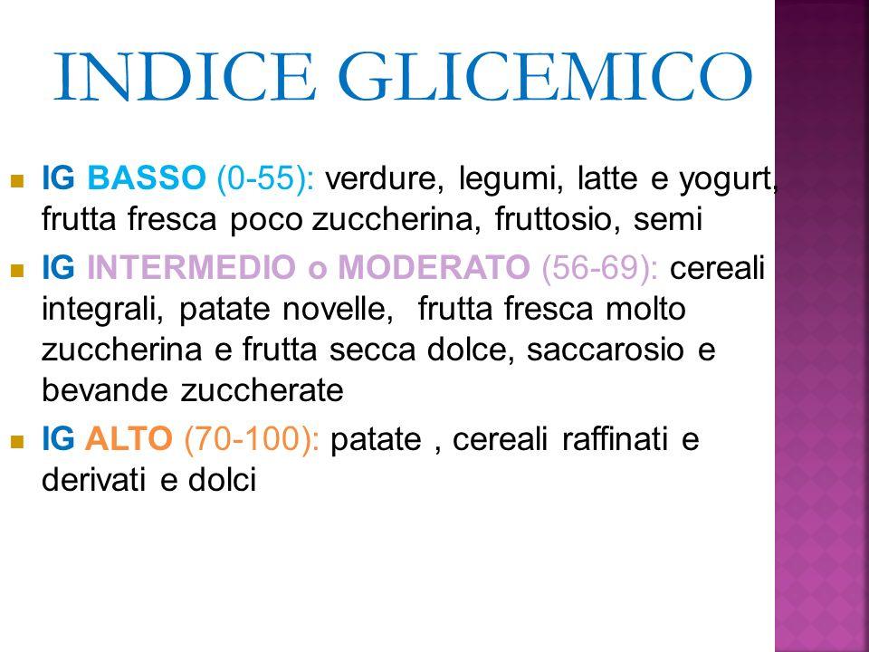 INDICE GLICEMICO IG BASSO (0-55): verdure, legumi, latte e yogurt, frutta fresca poco zuccherina, fruttosio, semi IG INTERMEDIO o MODERATO (56-69): ce