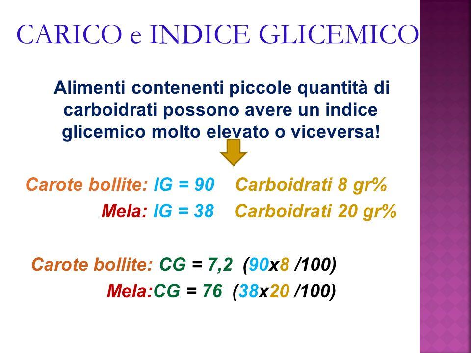 CARICO e INDICE GLICEMICO Alimenti contenenti piccole quantità di carboidrati possono avere un indice glicemico molto elevato o viceversa! Carote boll