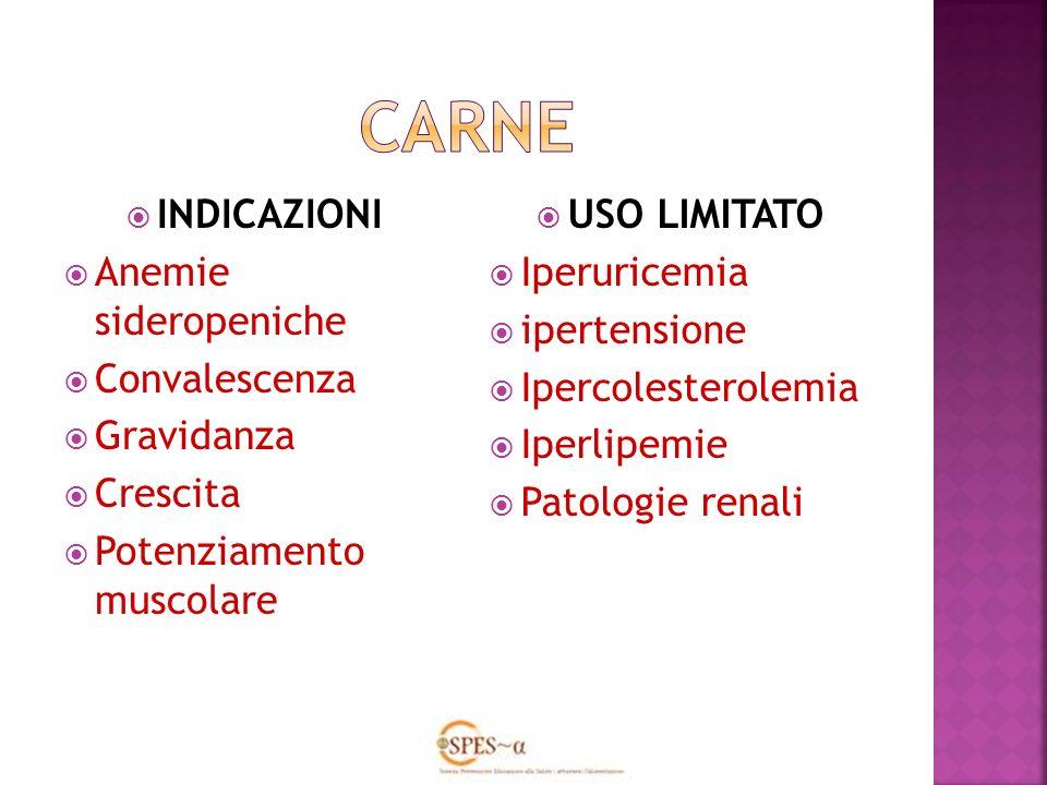 INDICAZIONI Anemie sideropeniche Convalescenza Gravidanza Crescita Potenziamento muscolare USO LIMITATO Iperuricemia ipertensione Ipercolesterolemia I