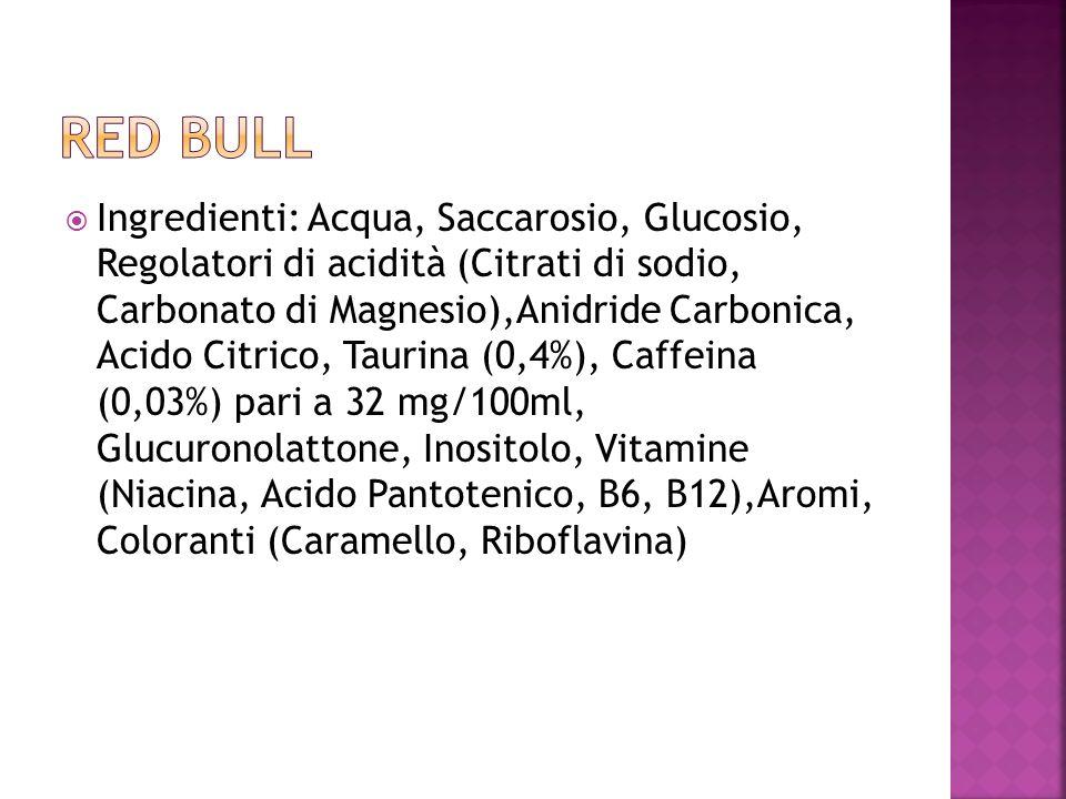 Ingredienti: Acqua, Saccarosio, Glucosio, Regolatori di acidità (Citrati di sodio, Carbonato di Magnesio),Anidride Carbonica, Acido Citrico, Taurina (