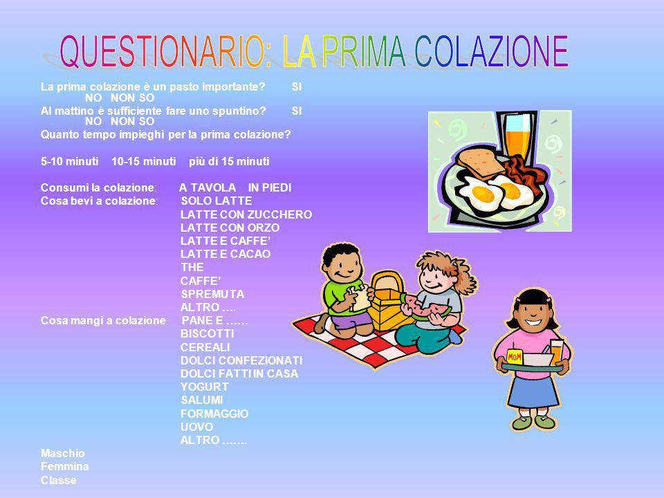 ALIMENTI ENERGETICI Cioccolata Marmellata Pane Pasta olio grassi carboidrati zuccheri COSTRUTTORI Carne Pesce Latte Uova legumi proteine REGOLATORI Frutta Verdura Acqua Sali minerali vitamine