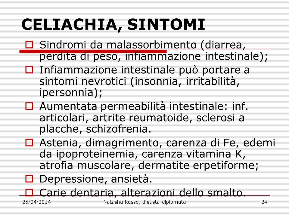 25/04/2014Natasha Russo, dietista diplomata24 CELIACHIA, SINTOMI Sindromi da malassorbimento (diarrea, perdita di peso, infiammazione intestinale); In