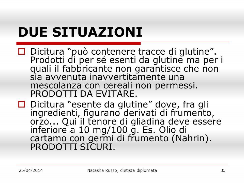 25/04/2014Natasha Russo, dietista diplomata35 DUE SITUAZIONI Dicitura può contenere tracce di glutine. Prodotti di per sé esenti da glutine ma per i q