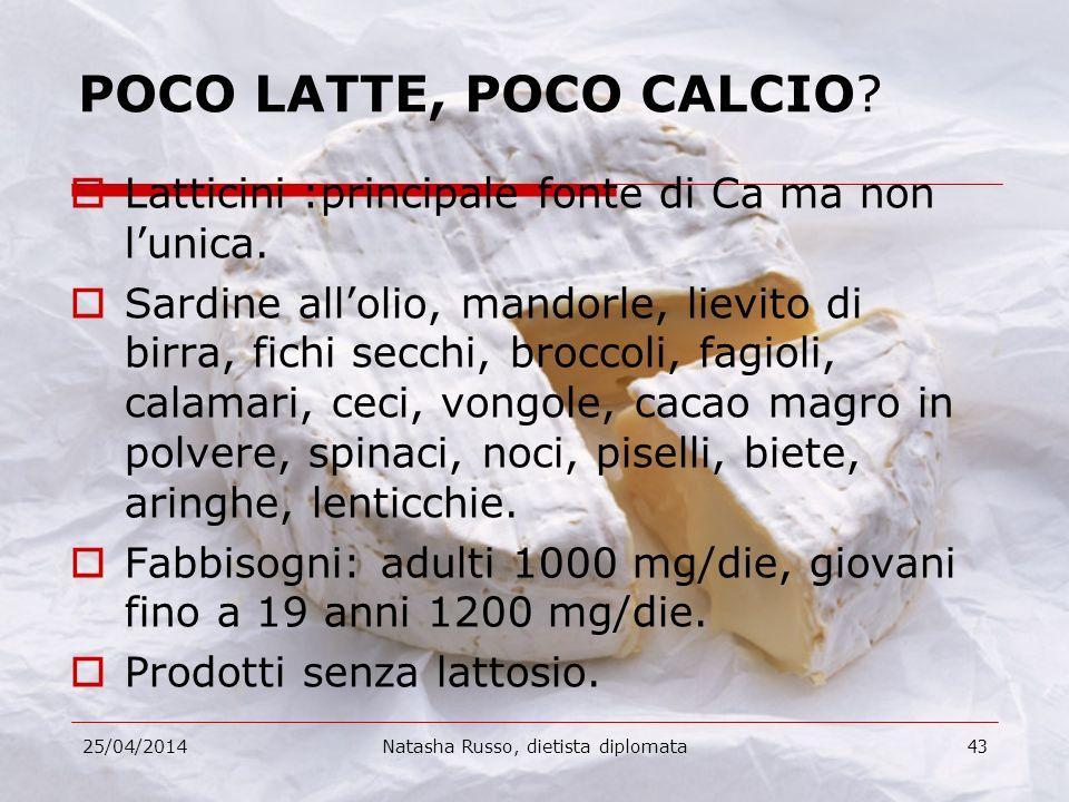 25/04/2014Natasha Russo, dietista diplomata43 POCO LATTE, POCO CALCIO? Latticini :principale fonte di Ca ma non lunica. Sardine allolio, mandorle, lie