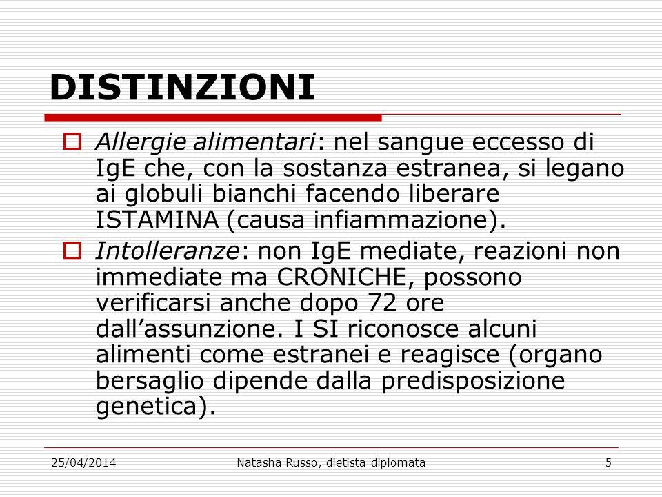 25/04/2014Natasha Russo, dietista diplomata5 DISTINZIONI Allergie alimentari: nel sangue eccesso di IgE che, con la sostanza estranea, si legano ai gl