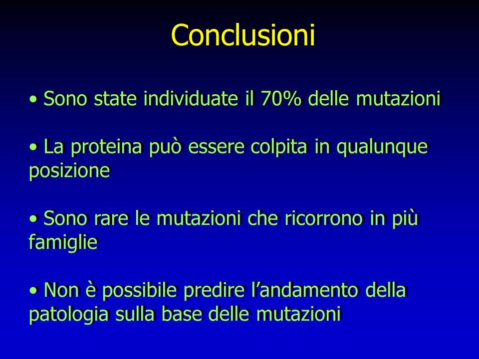 Conclusioni Sono state individuate il 70% delle mutazioni La proteina può essere colpita in qualunque posizione Sono rare le mutazioni che ricorrono i