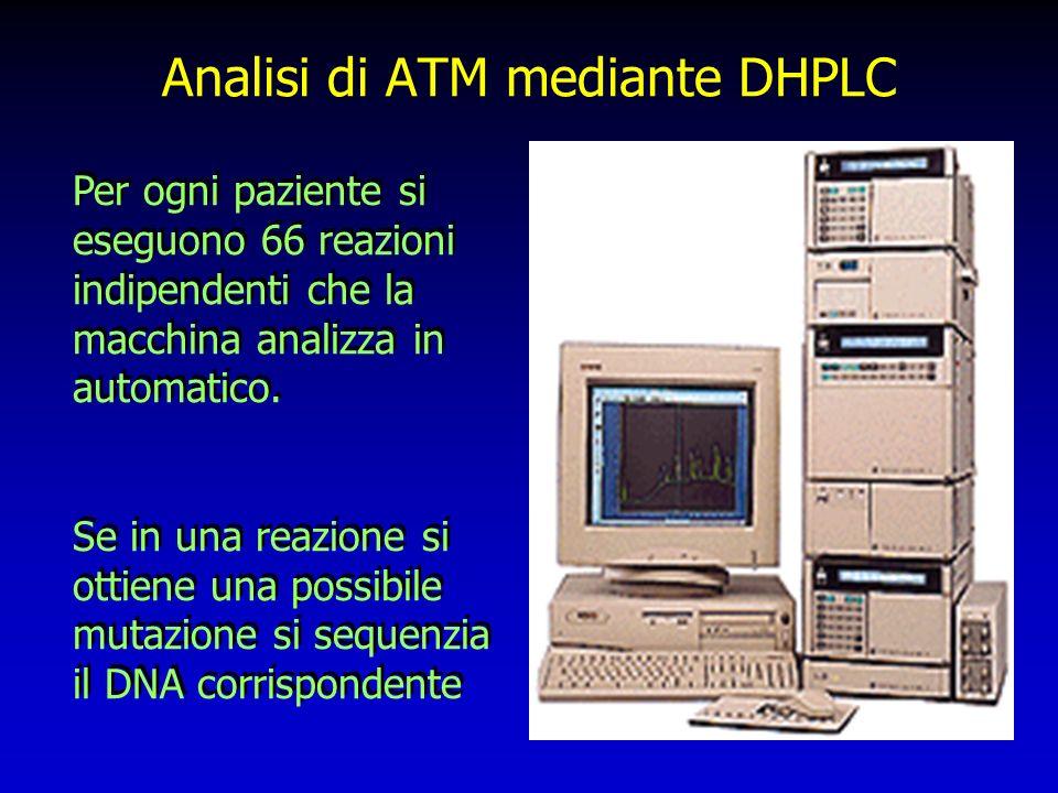 Analisi di ATM mediante DHPLC Per ogni paziente si eseguono 66 reazioni indipendenti che la macchina analizza in automatico. Se in una reazione si ott