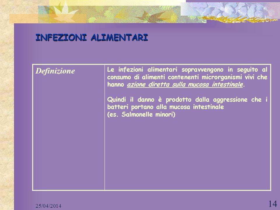 25/04/2014 14 INFEZIONI ALIMENTARI Definizione Le infezioni alimentari sopravvengono in seguito al consumo di alimenti contenenti microrganismi vivi c