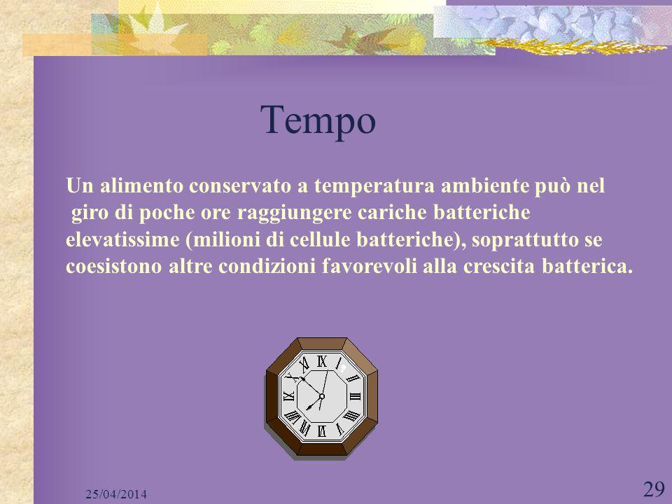 25/04/2014 29 Tempo Un alimento conservato a temperatura ambiente può nel giro di poche ore raggiungere cariche batteriche elevatissime (milioni di ce