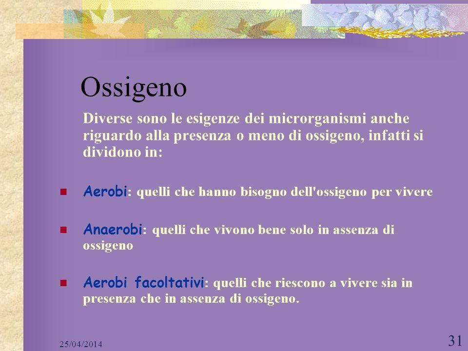 25/04/2014 31 Diverse sono le esigenze dei microrganismi anche riguardo alla presenza o meno di ossigeno, infatti si dividono in: Aerobi : quelli che