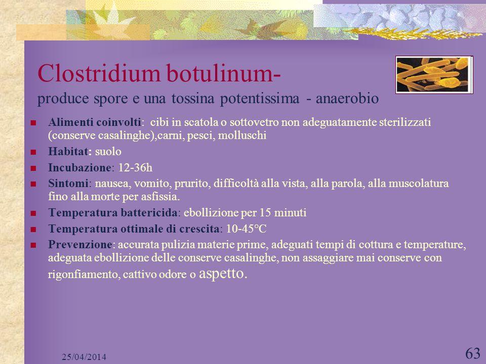 25/04/2014 63 Clostridium botulinum- produce spore e una tossina potentissima - anaerobio Alimenti coinvolti: cibi in scatola o sottovetro non adeguat
