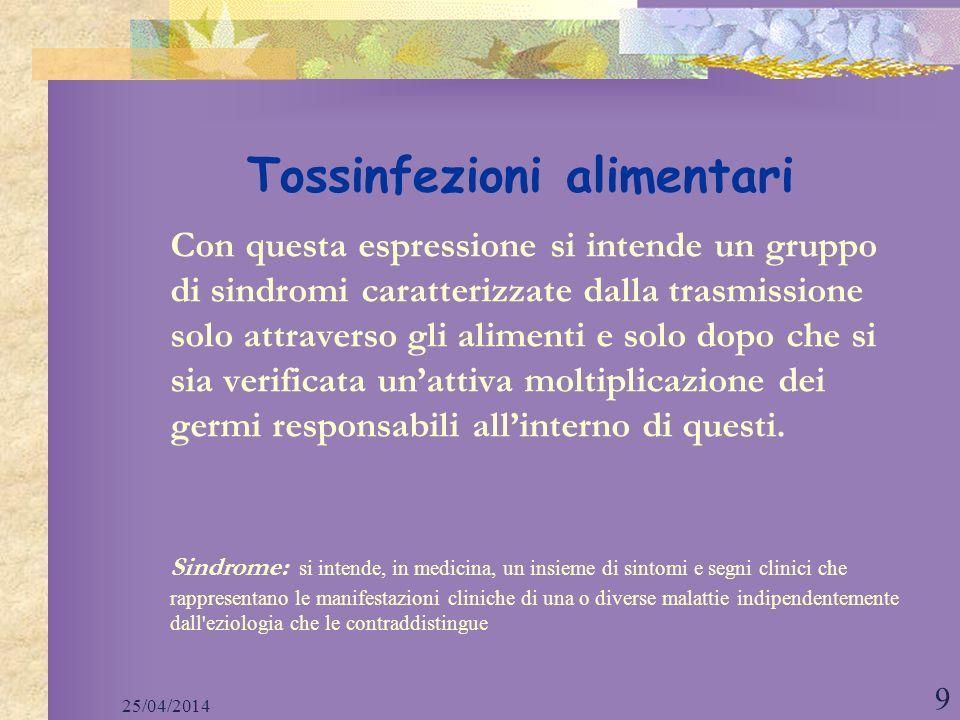 25/04/2014 9 Tossinfezioni alimentari Con questa espressione si intende un gruppo di sindromi caratterizzate dalla trasmissione solo attraverso gli al