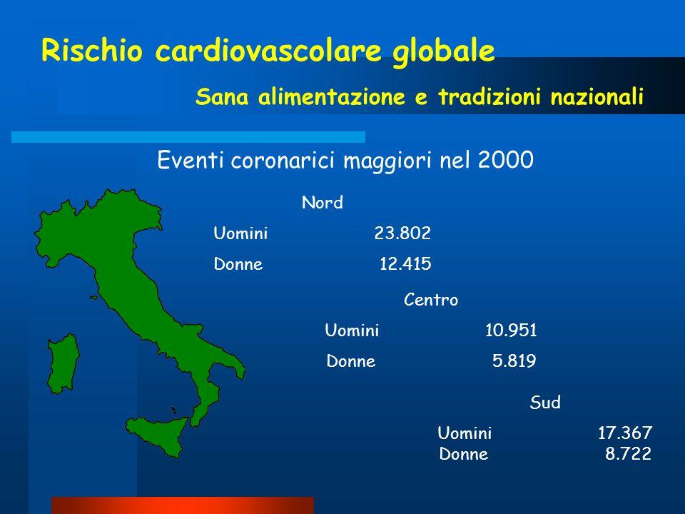 Rischio cardiovascolare globale Sana alimentazione e tradizioni nazionali Eventi coronarici maggiori nel 2000 Nord Uomini 23.802 Donne 12.415 Centro U