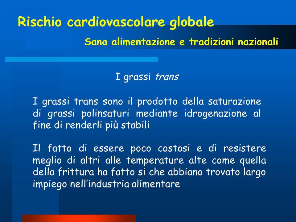 Rischio cardiovascolare globale Sana alimentazione e tradizioni nazionali I grassi trans sono il prodotto della saturazione di grassi polinsaturi medi