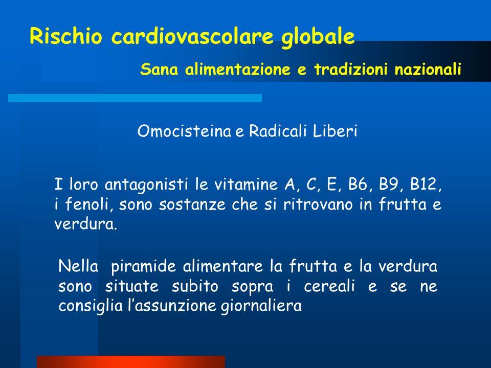 Rischio cardiovascolare globale Sana alimentazione e tradizioni nazionali I loro antagonisti le vitamine A, C, E, B6, B9, B12, i fenoli, sono sostanze