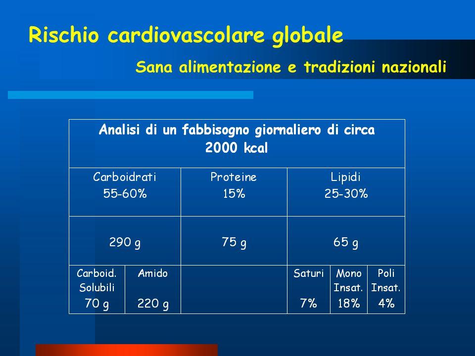 Rischio cardiovascolare globale Sana alimentazione e tradizioni nazionali