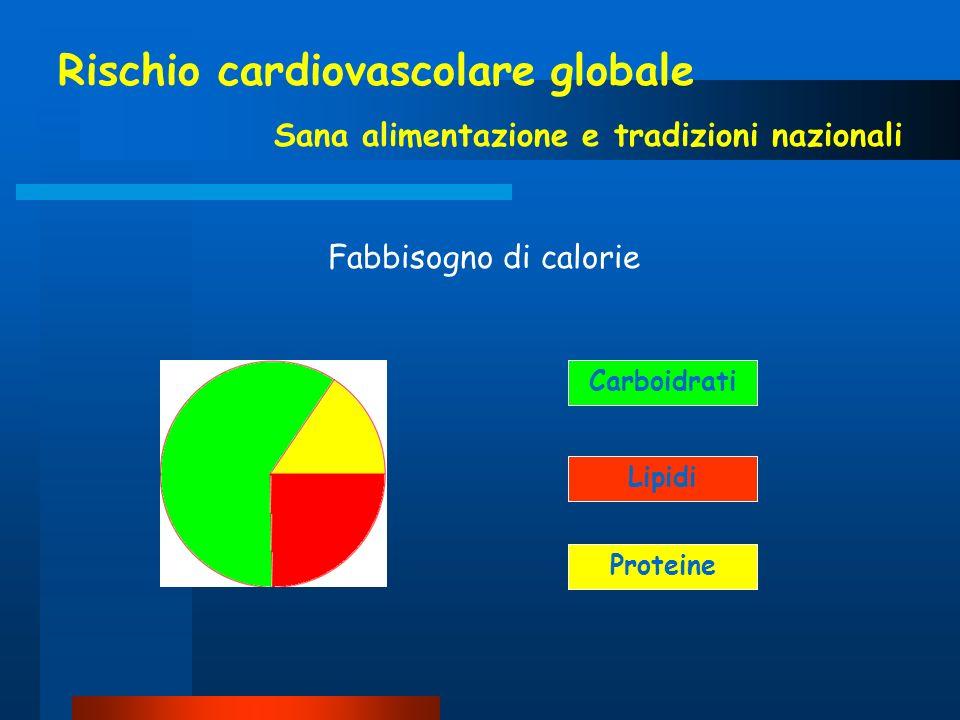 Rischio cardiovascolare globale Sana alimentazione e tradizioni nazionali Fabbisogno di calorie Carboidrati Lipidi Proteine