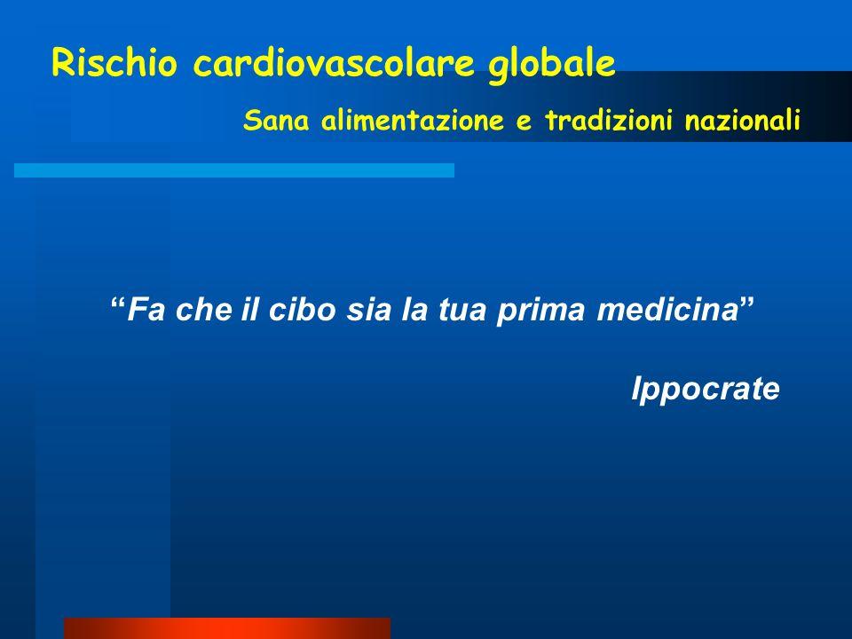 Rischio cardiovascolare globale Sana alimentazione e tradizioni nazionali Fa che il cibo sia la tua prima medicina Ippocrate