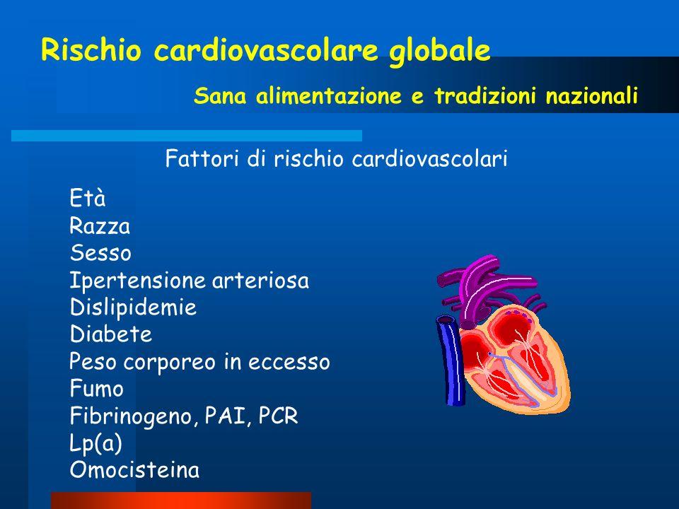 Fattori di rischio cardiovascolari Età Razza Sesso Ipertensione arteriosa Dislipidemie Diabete Peso corporeo in eccesso Fumo Fibrinogeno, PAI, PCR Lp(
