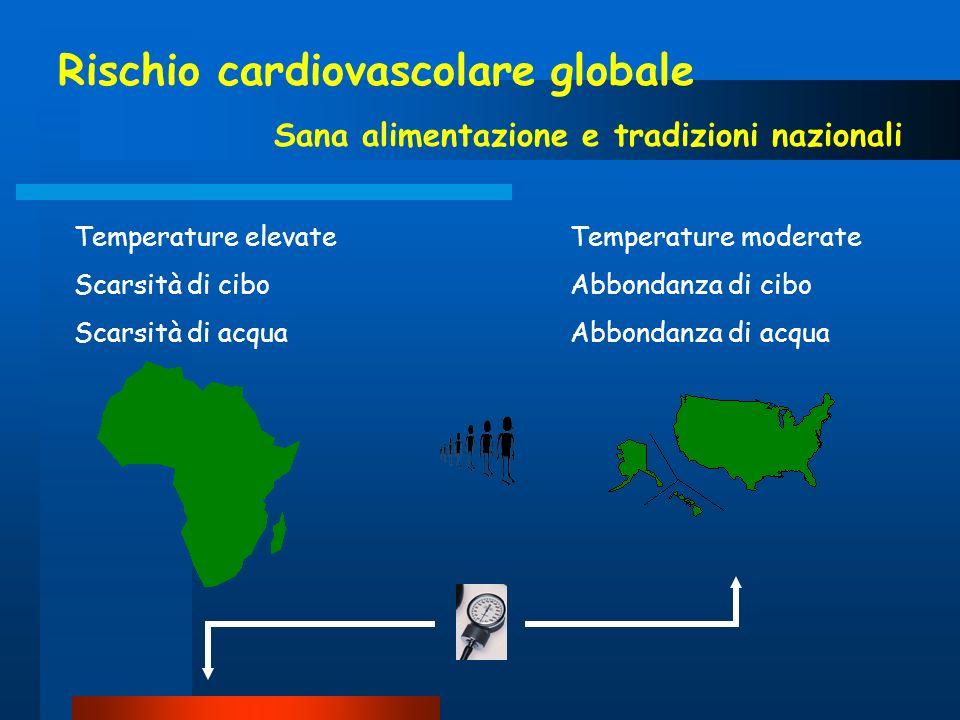 Temperature elevate Scarsità di cibo Scarsità di acqua Temperature moderate Abbondanza di cibo Abbondanza di acqua Rischio cardiovascolare globale San