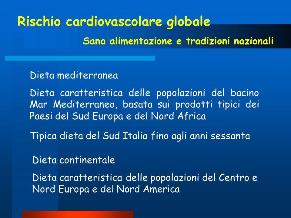 Rischio cardiovascolare globale Sana alimentazione e tradizioni nazionali Dieta mediterranea Dieta caratteristica delle popolazioni del bacino Mar Med