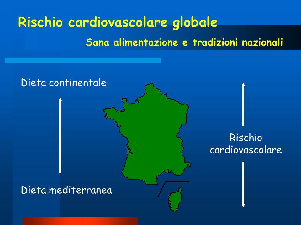 Rischio cardiovascolare globale Sana alimentazione e tradizioni nazionali Rischio cardiovascolare Dieta mediterranea Dieta continentale