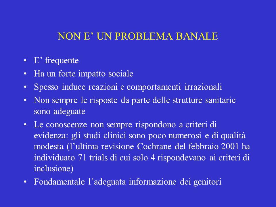 NON E UN PROBLEMA BANALE E frequente Ha un forte impatto sociale Spesso induce reazioni e comportamenti irrazionali Non sempre le risposte da parte de