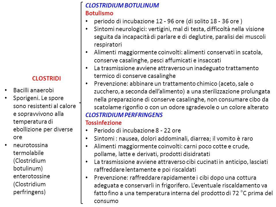 CLOSTRIDIUM BOTULINUM Botulismo periodo di incubazione 12 - 96 ore (di solito 18 - 36 ore ) Sintomi neurologici: vertigini, mal di testa, difficoltà n