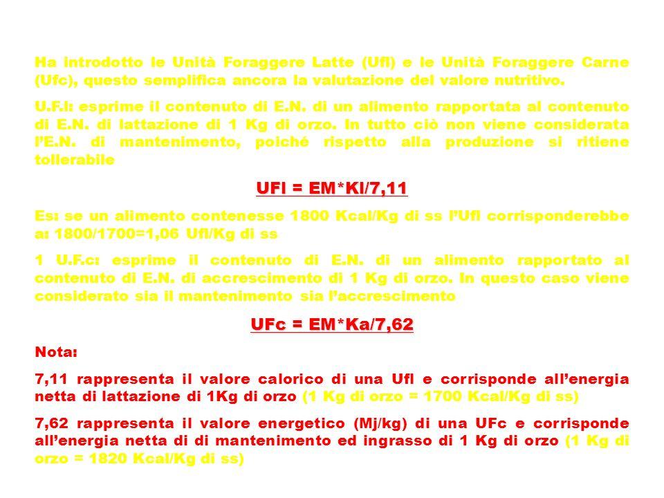 Ha introdotto le Unità Foraggere Latte (Ufl) e le Unità Foraggere Carne (Ufc), questo semplifica ancora la valutazione del valore nutritivo. U.F.l: es