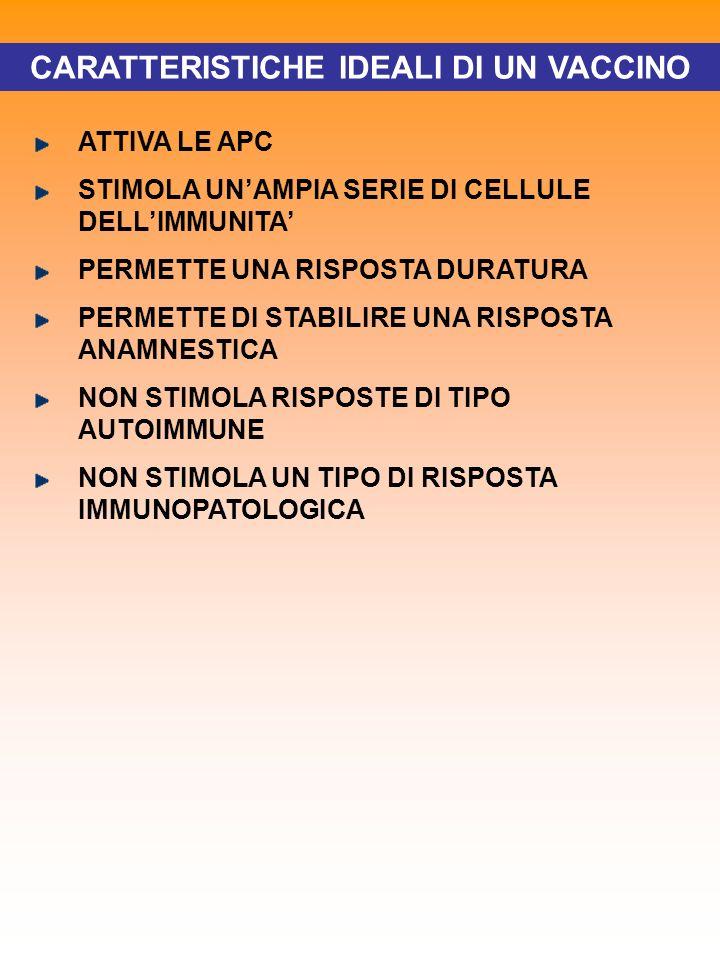 FATTORI CHE CONDIZIONANO LA RISPOSTA AL VACCINO 1.FATTORI GENETICI 2.ETA 3.CONDIZIONE IMMUNITARIA 4.INSUFFICIENZA RENALE CRONICA 5.FEBBRE 6.ADIUVANTI 7.DOSE 8.VIA DI SOMMINISTRAZIONE 9.CONSERVAZIONE DEL VACCINO
