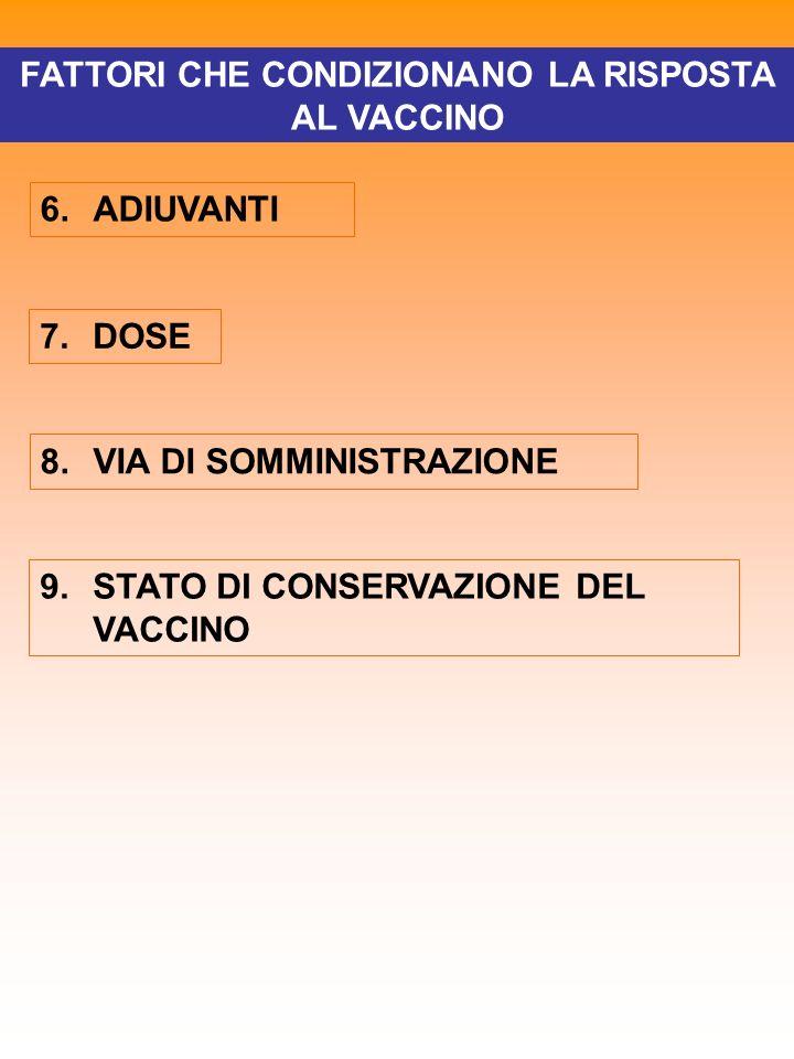 FATTORI CHE CONDIZIONANO LA RISPOSTA AL VACCINO 6.ADIUVANTI 7.DOSE 8.VIA DI SOMMINISTRAZIONE 9.STATO DI CONSERVAZIONE DEL VACCINO