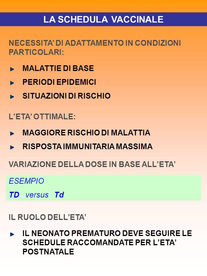 LA SCHEDULA VACCINALE NECESSITA DI ADATTAMENTO IN CONDIZIONI PARTICOLARI: MALATTIE DI BASE PERIODI EPIDEMICI SITUAZIONI DI RISCHIO LETA OTTIMALE: MAGG