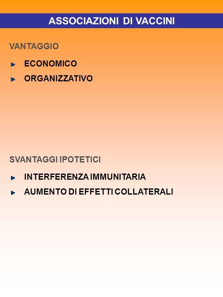 ASSOCIAZIONI DI VACCINI VANTAGGIO ECONOMICO ORGANIZZATIVO SVANTAGGI IPOTETICI INTERFERENZA IMMUNITARIA AUMENTO DI EFFETTI COLLATERALI